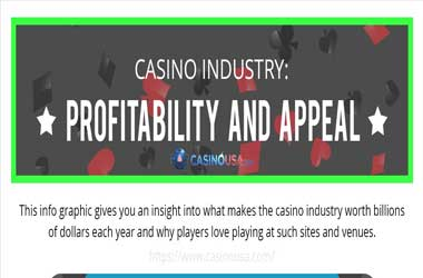 Infographic on Why the Casino Industry is worth Billions of Dollars