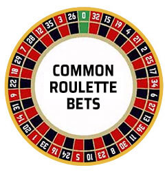 Image of Common Roulette Bet Types